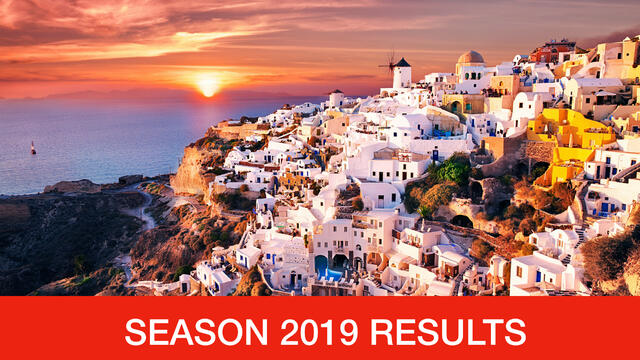 Results of season 2019 for Greece